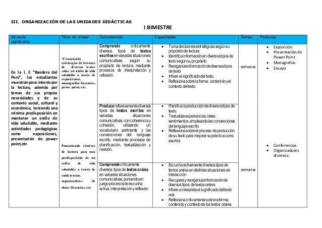 PROGRAMACION DE COMUNICACION CON RUTAS DE CUARTO GRADO DE SECUNDARIA …