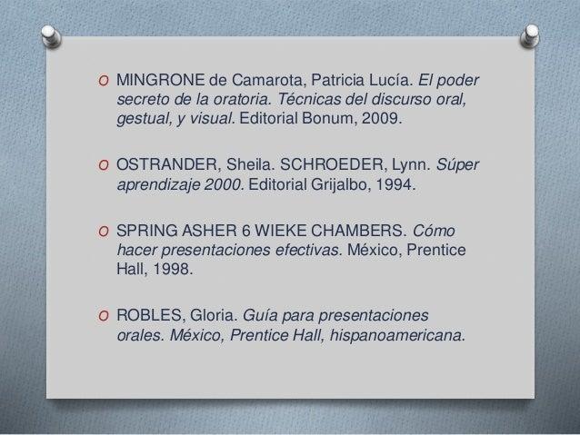 O MINGRONE de Camarota, Patricia Lucía. El poder secreto de la oratoria. Técnicas del discurso oral, gestual, y visual. Ed...