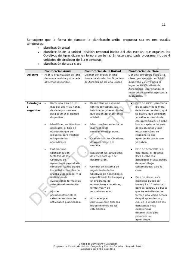11Se sugiere que la forma de plantear la planificación arriba propuesta sea en tres escalastemporales:          planifica...