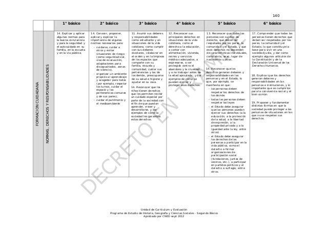 Programa de estudio 2° básico historia