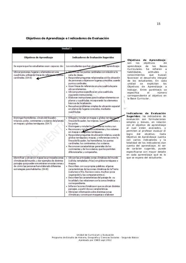 15Objetivos de Aprendizaje e Indicadores de Evaluación                                                                    ...