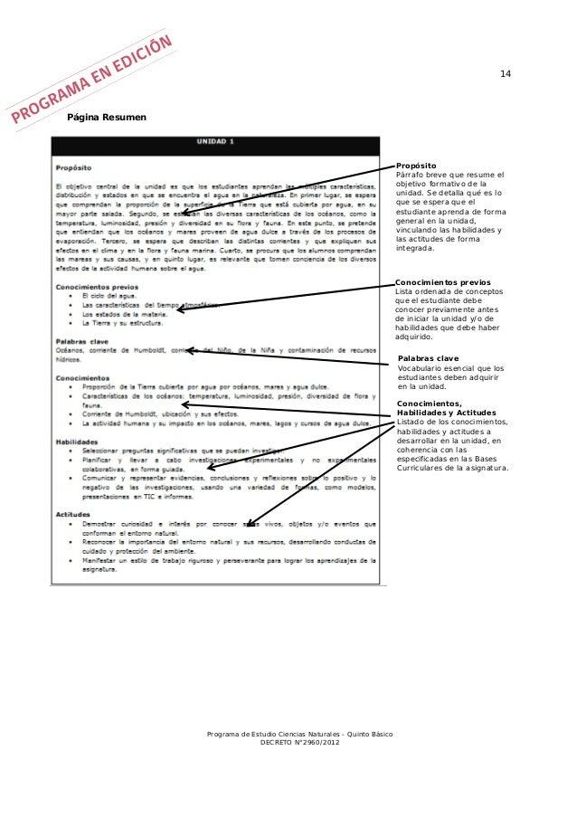 Programa de estudio 5º basico ciencias naturales