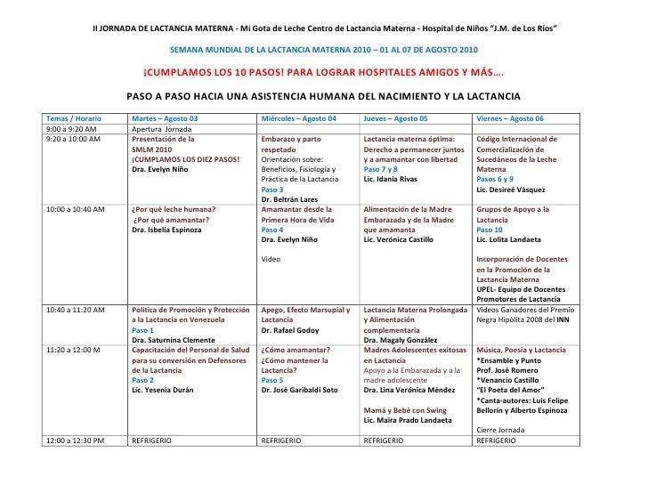 """II JORNADA DE LACTANCIA MATERNA - Mi Gota de Leche Centro de Lactancia Materna - Hospital de Niños """"J.M. de Los Ríos""""     ..."""