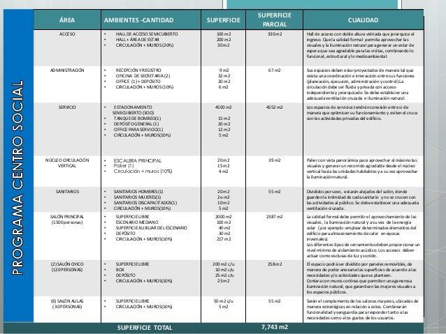 Programa de necesidades for Ejemplo de programa de necesidades arquitectura