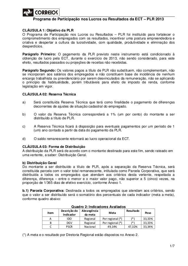 Programa de Participação nos Lucros ou Resultados da ECT – PLR 2013 1/7 CLÁUSULA 1: Objetivo da PLR O Programa de Particip...