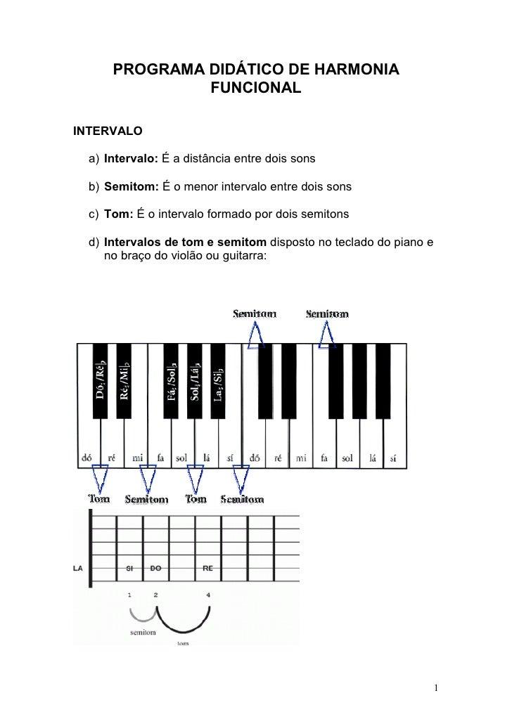 PROGRAMA DIDÁTICO DE HARMONIA                FUNCIONAL  INTERVALO    a) Intervalo: É a distância entre dois sons    b) Sem...
