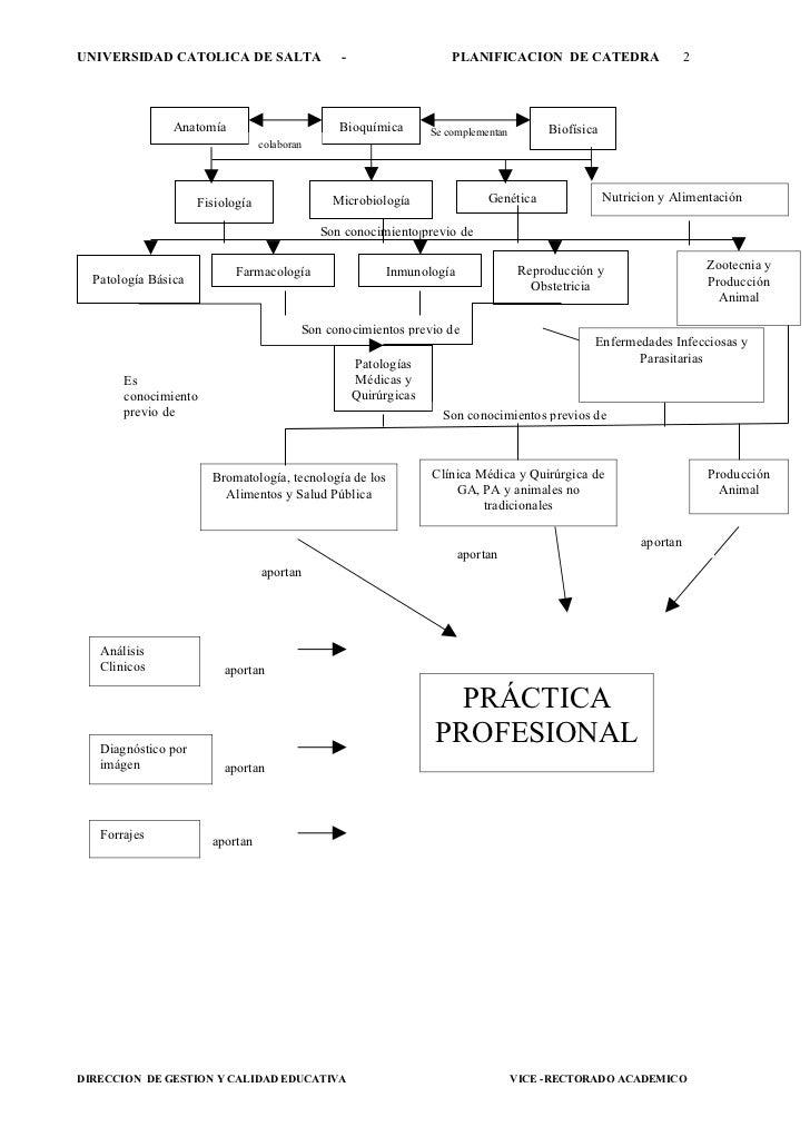 Programa farmacología 2012
