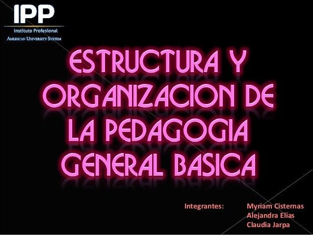 Integrantes: Myriam Cisternas Alejandra Elías Claudia Jarpa