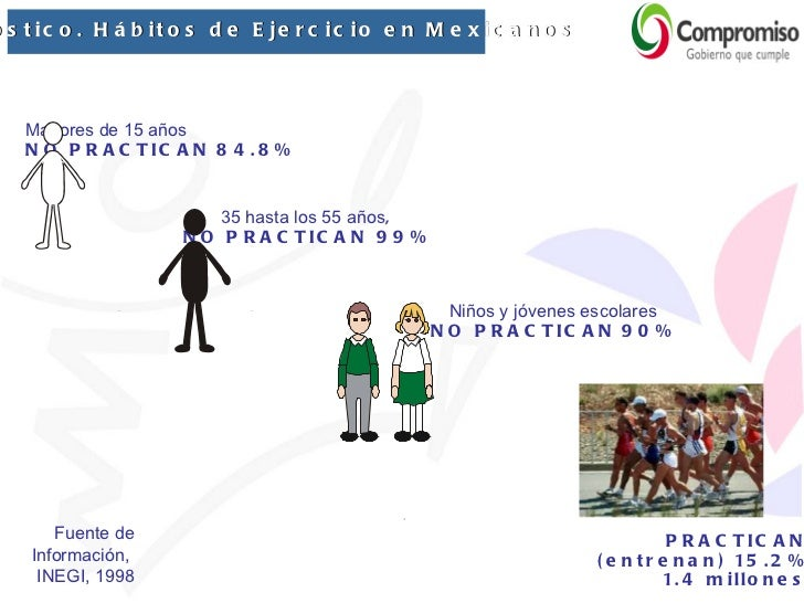 Programa nacional activacion Slide 3