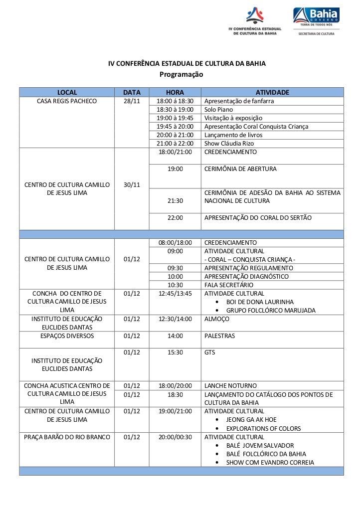 IV CONFERÊNCIA ESTADUAL DE CULTURA DA BAHIA                                          Programação          LOCAL           ...