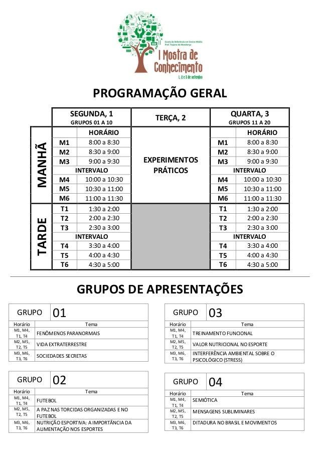 PROGRAMAÇÃO GERAL  SEGUNDA, 1  GRUPOS 01 A 10  TERÇA, 2  QUARTA, 3  GRUPOS 11 A 20  MANHÃ  HORÁRIO  EXPERIMENTOS  PRÁTICOS...