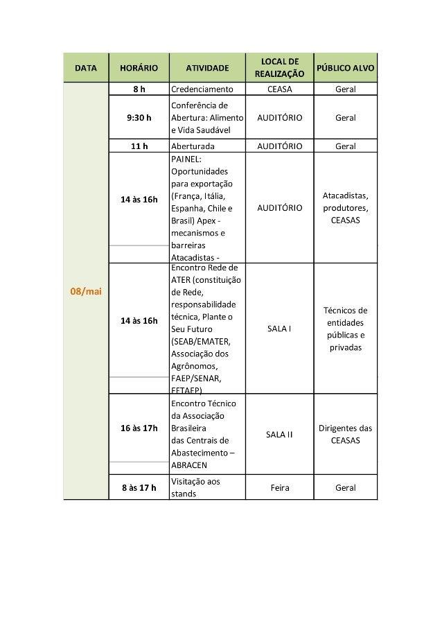 Programação Hortifruti Brasil Show 2014