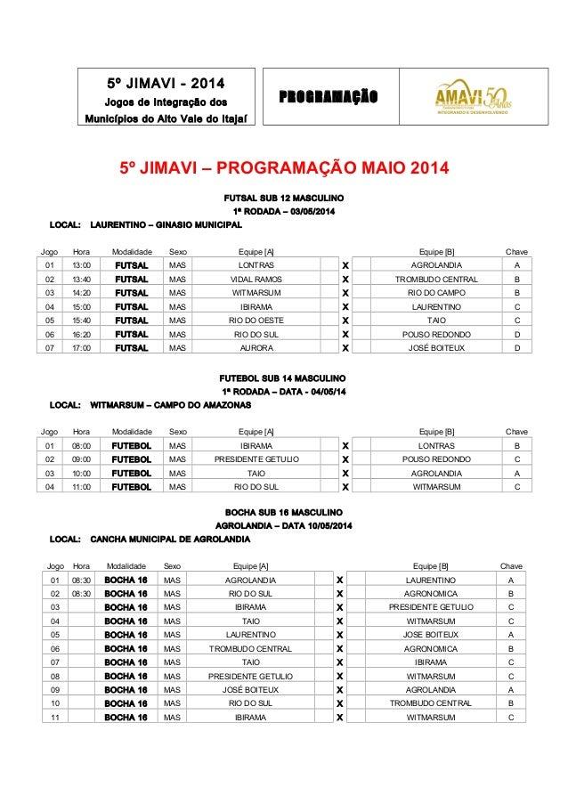 5º JIMAVI - 2014 Jogos de Integração dos Municípios do Alto Vale do Itajaí PROGRAMAÇÃO 5º JIMAVI – PROGRAMAÇÃO MAIO 2014 F...