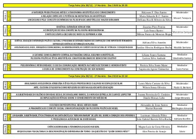 Terça Feira (dia 20/11) - 1º Horário - Das 19:00 às 20:35                                        A NATUREZA PRODUTIVA DAS ...