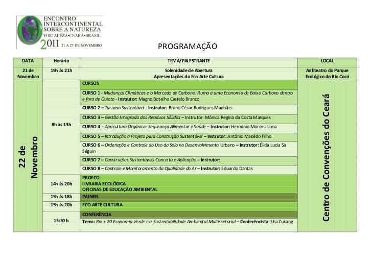 PROGRAMAÇÃO DATA       Horário                                               TEMA/PALESTRANTE                             ...