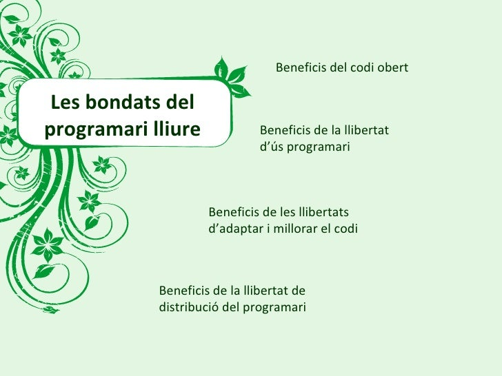 Beneficis del codi obert Beneficis de les llibertats d'adaptar i millorar el codi Beneficis de la llibertat d'ús programar...