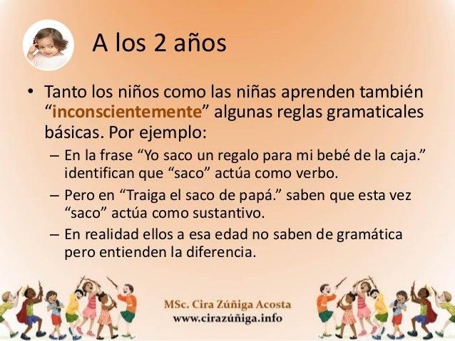 Programas De Estudio Español I Y Ii Ciclos 02 Influencia