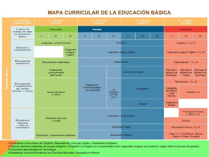 Programas de estudios 2011 secundaria for Programa curricular de educacion inicial