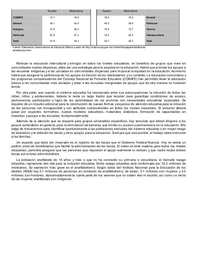 Español  Matemáticas  Español  Matemáticas  CONAFE  13.1  19.0  18.5  16.0  General  General  40.1  43.4  44.5  36.9  Part...