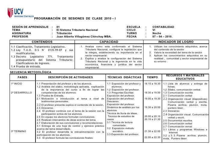 PROGRAMACIÓN DE SESIONES DE CLASE 2010 – I   SESIÓN DE APRENDIZAJE        :   01                                          ...