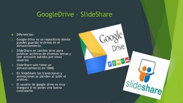 GoogleDrive – SlideShare  Diferencias: 1. Google drive es un repositorio donde puedes guardar archivos en el almacenamien...