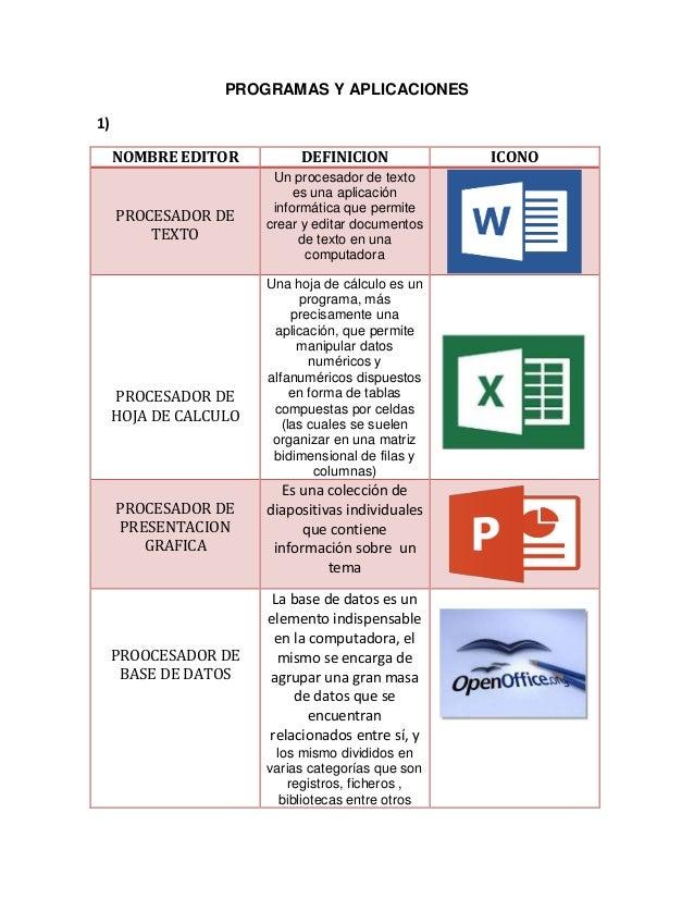 PROGRAMAS Y APLICACIONES 1) NOMBRE EDITOR DEFINICION ICONO PROCESADOR DE TEXTO Un procesador de texto es una aplicación in...