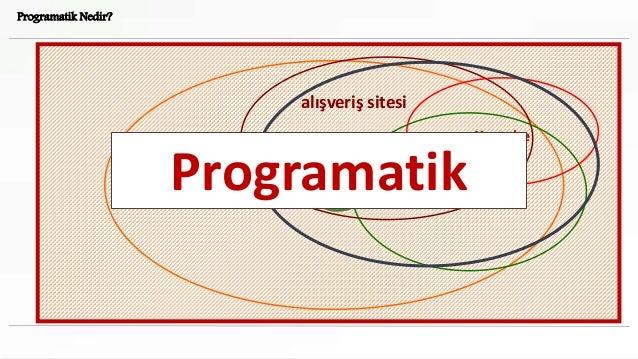 Programatik 101 - Programatik Satın Alma Slide 3