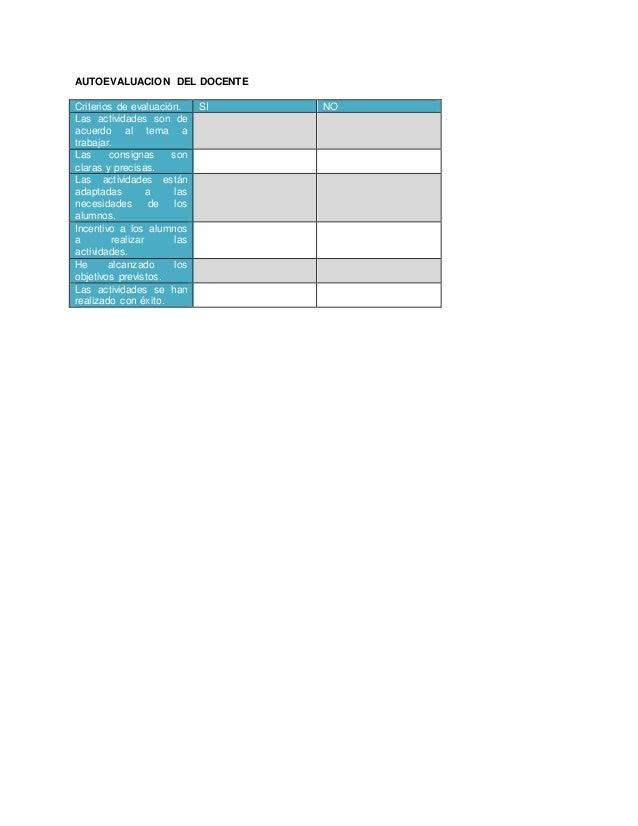 AUTOEVALUACION DEL DOCENTE Criterios de evaluación. SI NO Las actividades son de acuerdo al tema a trabajar. Las consignas...