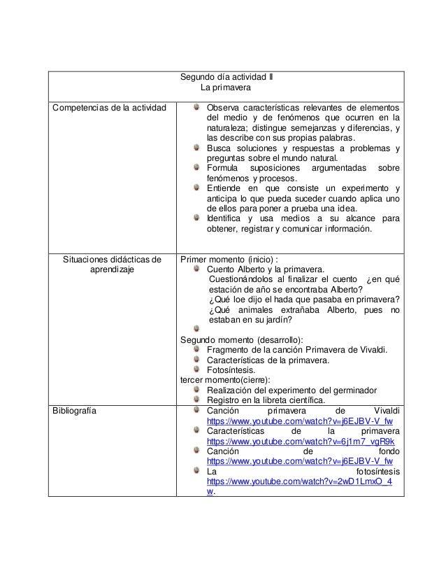 Segundo día actividad II La primavera Competencias de la actividad Observa características relevantes de elementos del med...