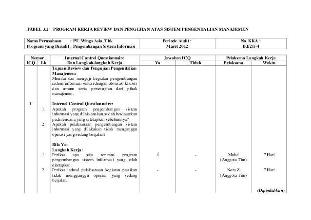 Contoh Laporan Audit Internal Keuangan Contoh Aneka