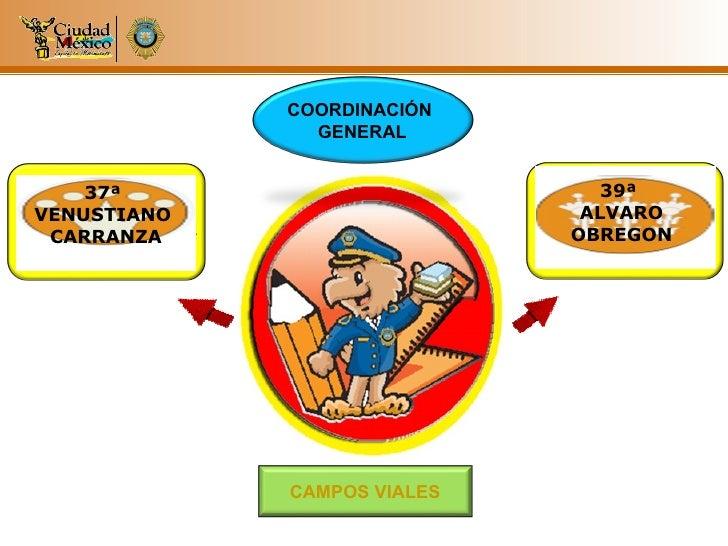 Programa use  final2 Slide 3