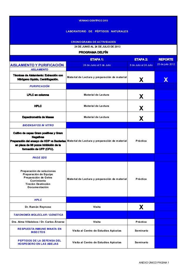 ANEXO ÚNICO PÁGINA 1LABORATORIO DE PÉPTIDOS NATURALESETAPA1: ETAPA2: REPORTEAISLAMIENTO Y PURIFICACIÓN 24 de Junio al 5 ...