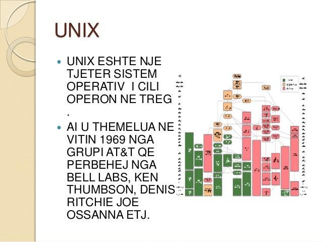 UNIX UNIX ESHTE NJETJETER SISTEMOPERATIV I CILIOPERON NE TREG. AI U THEMELUA NEVITIN 1969 NGAGRUPI AT&T QEPERBEHEJ NGABE...