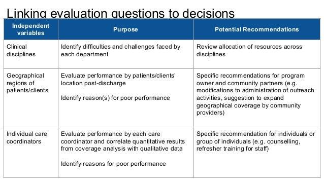 program evaluation case studies