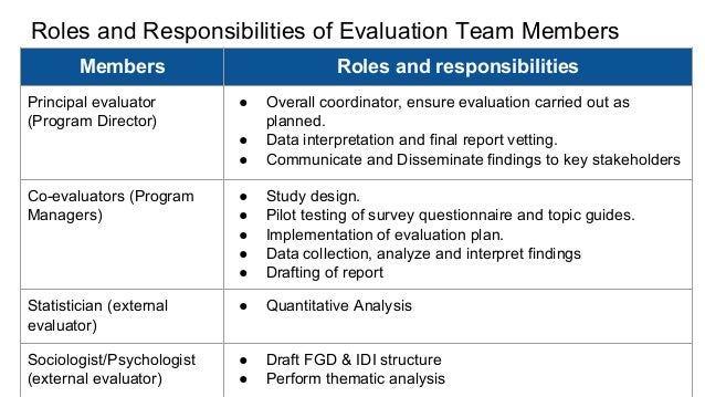 program evaluation as a key tool Evaluation is a methodological area that is closely related to,  how should the program or technology be delivered to address the problem.