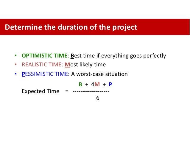 Program Development Definition