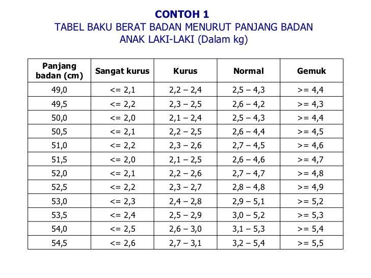 2 Cara Menghitung Berat Badan Ideal Pria dan Wanita Secara Akurat