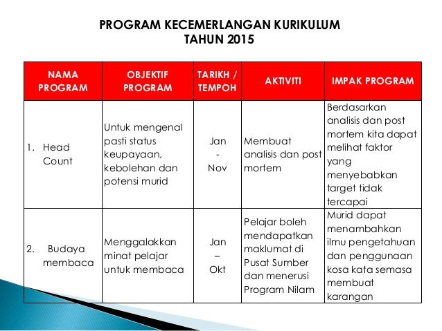 Program Kecemerlangan Kurikulum 2015