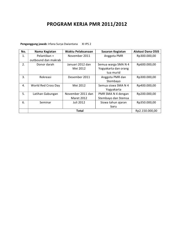 PROGRAM KERJA PMR 2011/2012Penganggung jawab: Irfana Surya Dwiantana   XI IPS 2No.      Nama Kegiatan         Waktu Pelaks...