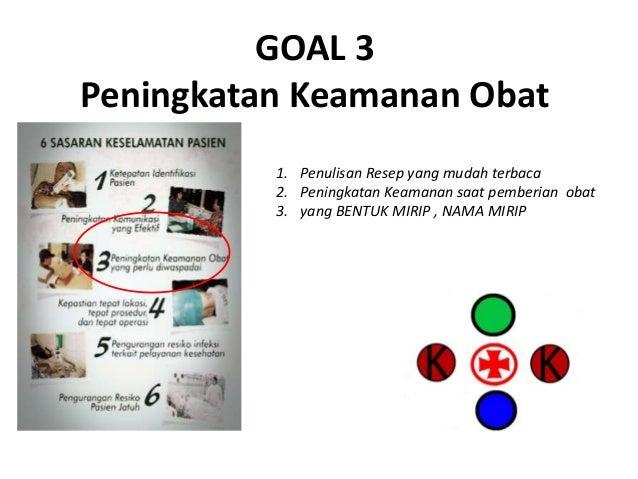 GOAL 4 Kepastian Tepat Lokasi, Tepat Prosedur dan Tepat Operasi