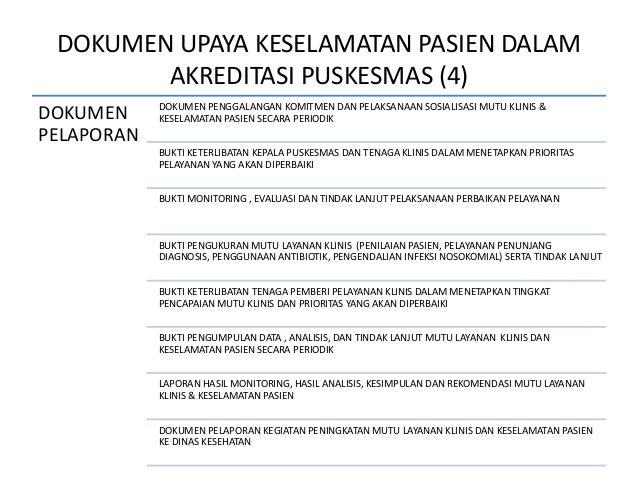 DOKUMEN UPAYA KESELAMATAN PASIEN DALAM AKREDITASI PUSKESMAS (4) DOKUMEN PELAPORAN DOKUMEN PENGGALANGAN KOMITMEN DAN PELAKS...