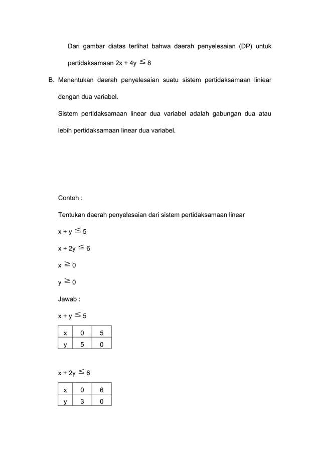 Dari gambar diatas terlihat bahwa daerah penyelesaian (DP) untuk pertidaksamaan 2x + 4y ≤ 8 B. Menentukan daerah penyelesa...