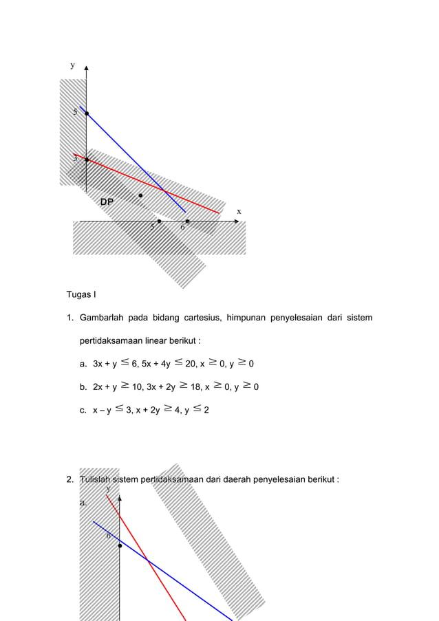DP Tugas I 1. Gambarlah pada bidang cartesius, himpunan penyelesaian dari sistem pertidaksamaan linear berikut : a. 3x + y...