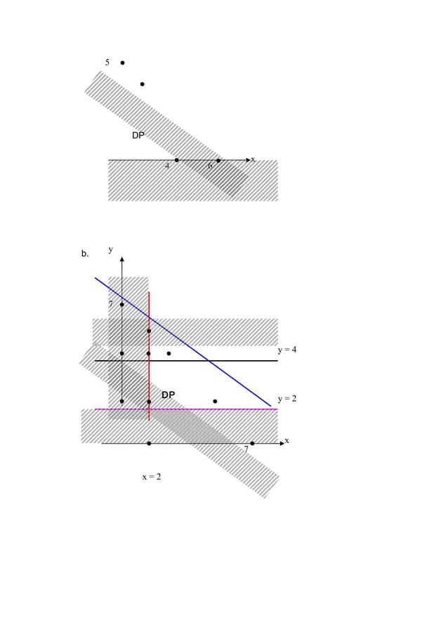 DP b. DP x 64 5 x y 7 y = 2 y = 4 x = 2 7