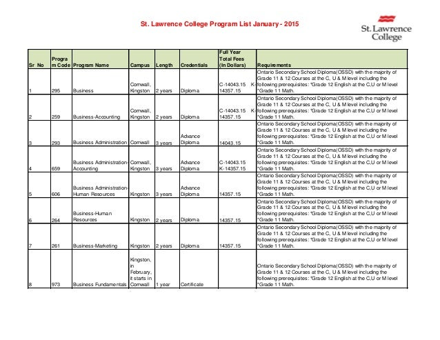 St. Lawrence College Program List January - 2015 Sr No Progra m Code Program Name Campus Length Credentials Full Year Tota...