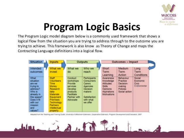 programming logic Learn how to use the logic blocks in your projects with bitbloq.
