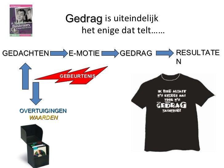 Presentatie Jan van Setten Slide 2