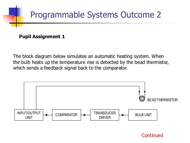 Programmable systems outcome 12 20 programmable systems outcome 2 pupil assignment 1the block diagram ccuart Images