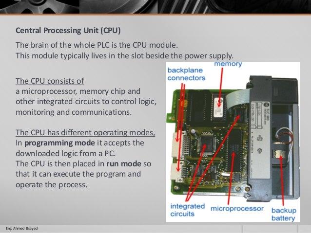 Programmable logic controller - Siemens S7-1200