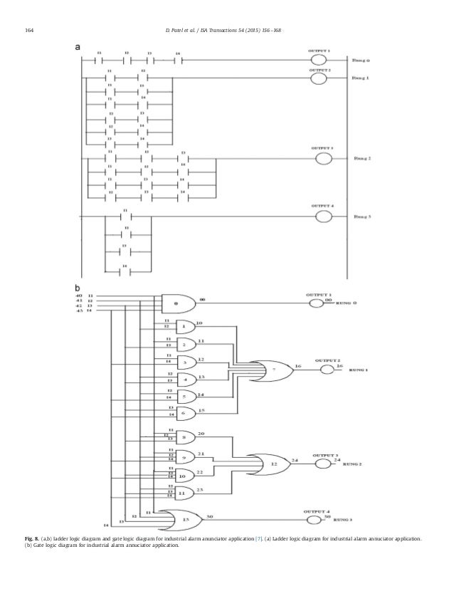 Field Logic Controller Electrical Schematic Auto Electrical Wiring